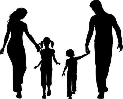 The family is one of the most important social institutions. It is there where one receives physical, emotional, & psychological support.Families are there for each other & parents are the bulwark for the children.