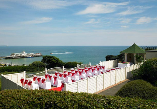 How Much Do Wedding Venues Charge?