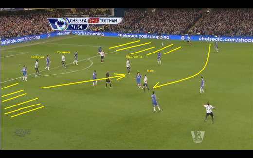 The increased movement of the Tottenham attackers created much needed free areas for the players to operate in. Tottenham's width meant that Chelsea's zonal defending was less effective.