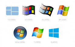 Which Windows do you think is the best? and the worst?