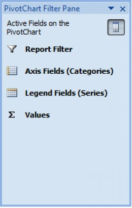 The PivotChart Filter Pane in Excel 2007 and Excel 2010.
