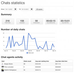 how to embed live chat in website