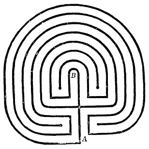 traditional labyrinth diagram