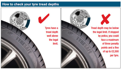How To Check My Car Tyres Are Roadworthy Are My Tyres Legal