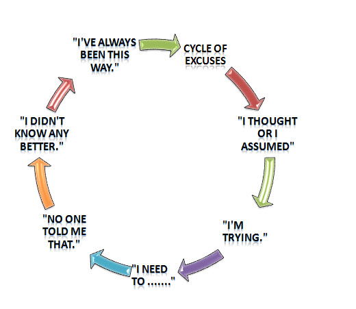Excuses create their own cycles.