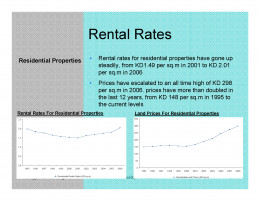 Kuwait Real estate market Rental Market
