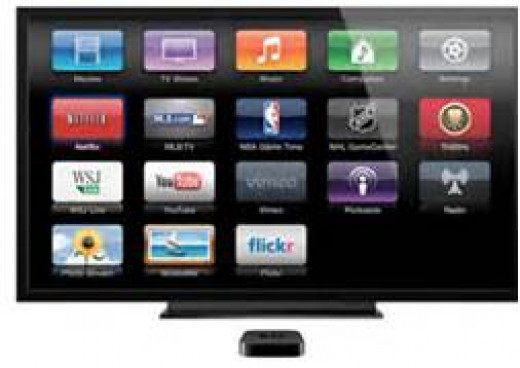 Visual display of Apple T.V.