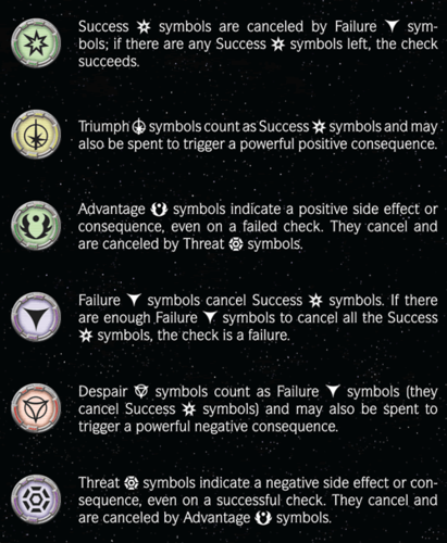 The official explanation of symbols. (Click to expand)