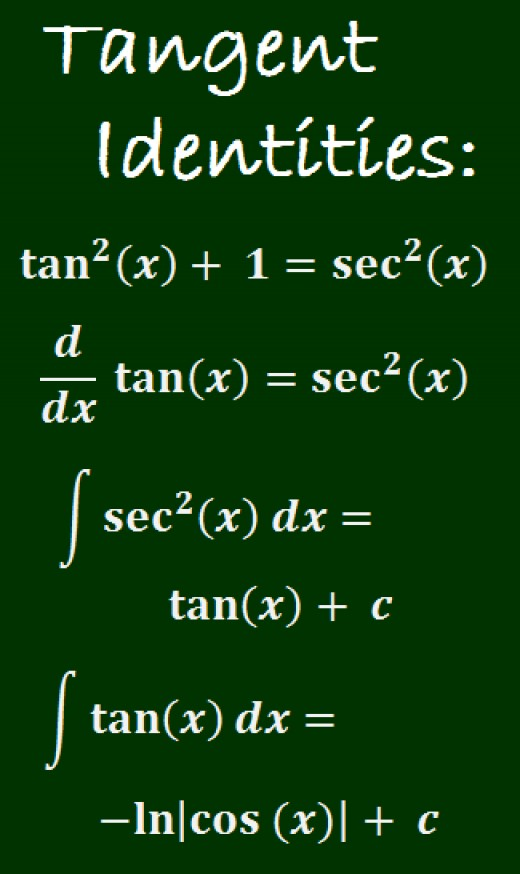Trigonometric identities and calculus relations for the tangent function.
