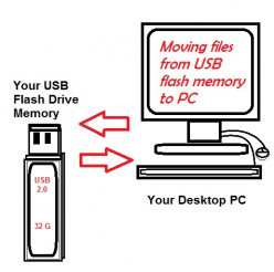 Copying Files from a Computer to a USB Flash Drive Memory or Vice Versa