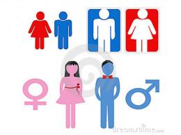 Men / women symbols