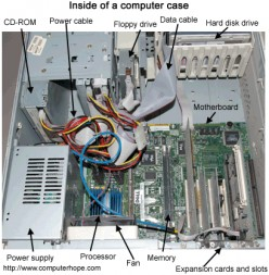 How to open a Computer Case and Common Problems - Upgrading and Cleaning