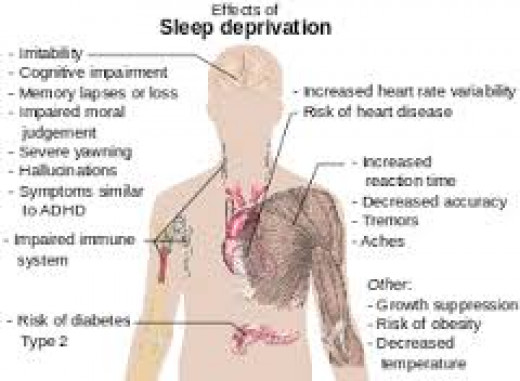 How does sleep disorder affect your health as a whole