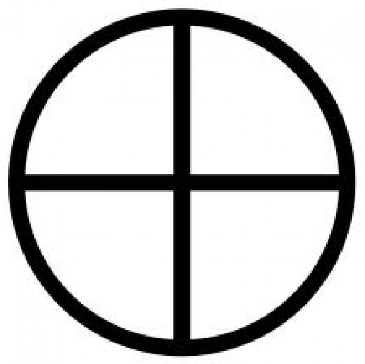 """The image of the """"Gnostic Cross"""""""