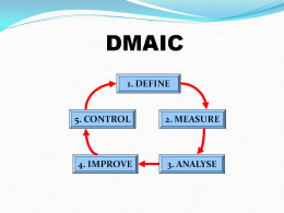 Using DMAIC or PDCA
