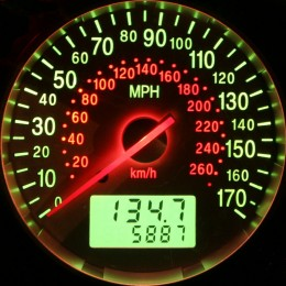 "A speedometer showing mph and km/h along with an odometer and a separate ""trip"" odometer (both showing distance traveled in miles)."