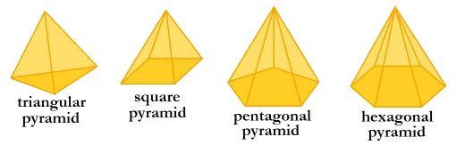 Types of pyramids.
