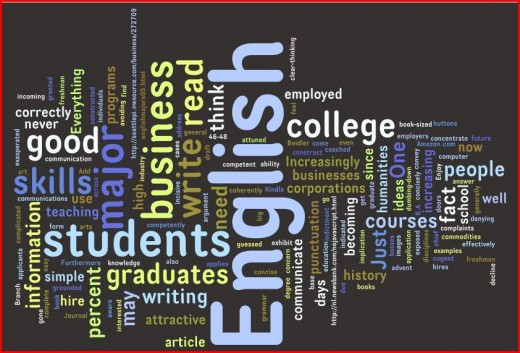 created by http://www.wordle.net/