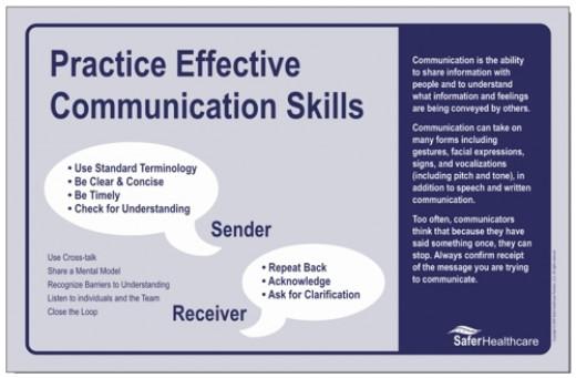 Effective Communications