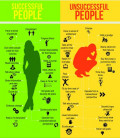 What is the difference between successful people and unsuccessful people?
