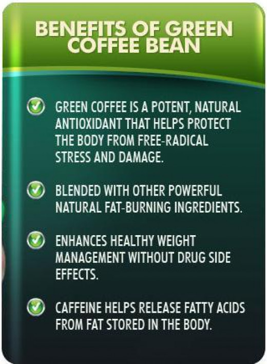 Some of the Benefits You Gain by Having Green Coffee Beans