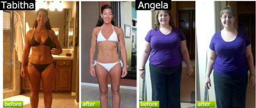 See How Green Coffee Bean Miracle Has Worked for Them!