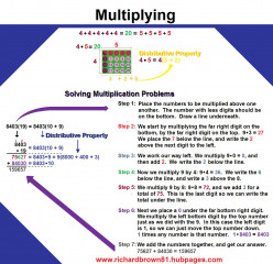 Basic Multiplication and Division (Curious Concepts Precalculus 1.3)