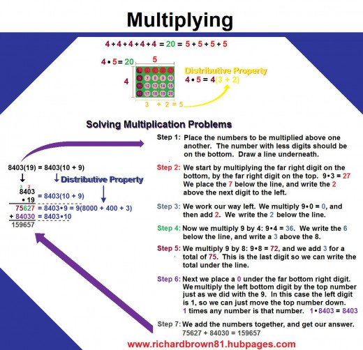 muliplying made easy, proof of chunking multiplication, color coded