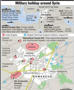 Buildup Around Syria