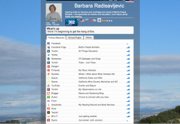My Xeeme Profile:  Where one can see my links to all networks and sites in one place.