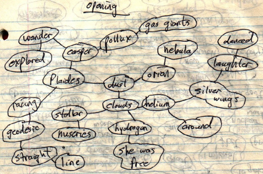 This is one of my own clusters.  It shows how words and ideas can easily spill out on the page.