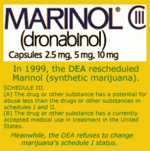 Marinol, the commercial name for the prescription drug Dronabinol