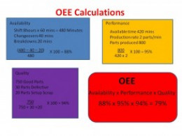 Example of Calculating your OEE