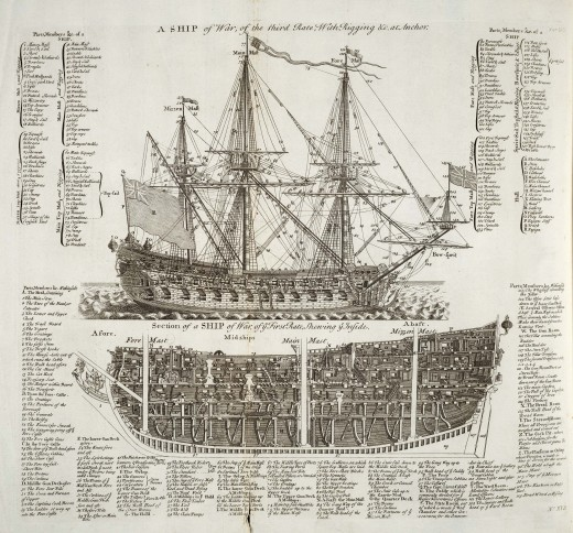 Mary Rose architecture