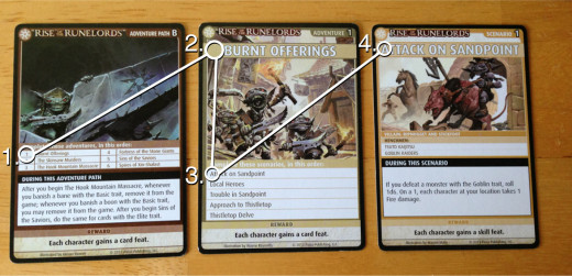 From left to right, the Adventure Path, the Adventure itself, and the Scenario.