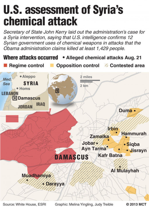 Gas attacks. Graphic video available below.