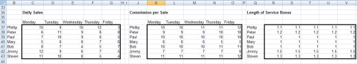 Always ensure that the data ranges are the same shape when using SUMPRODUCT in Excel 2007 and Excel 2010.