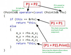 Overloading Assignment Operator =, C++ Example