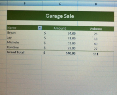 This is my sample pivot table. It's based on simple data. As you can see, this is a simple layout, but it still proves useful - even for garage sale data!
