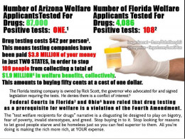 should welfare recipients be drug tested essay Should all welfare recipients be drug tested get the facts on both sides of this argument.