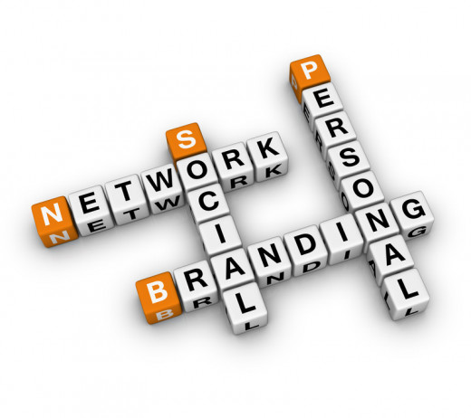 Establishing Your Personal Brand