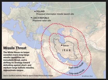 Iran's missile range