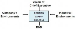 Case Study: an Operational Definition