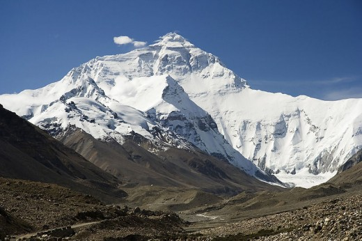 The northern view of mount Everest.