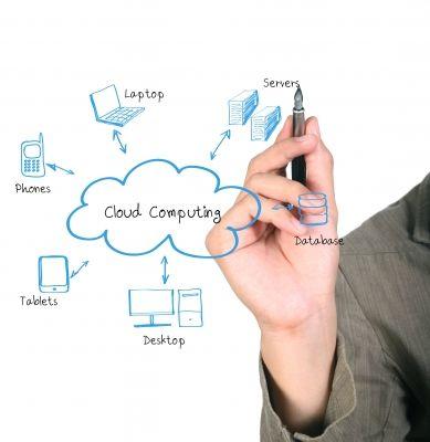 Cloud Computing Visualized