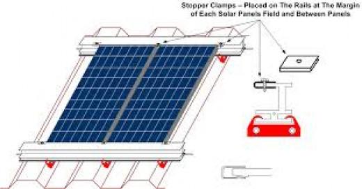 a simple solar panel installation