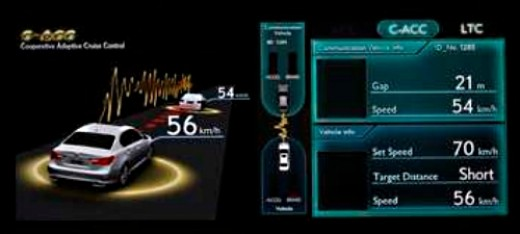 The dashboard display showing speed of car ahead and distance away. Other