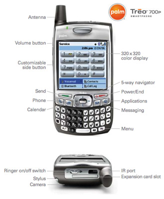 Palm Treo 700, successor to VisorPhone, circa 2006