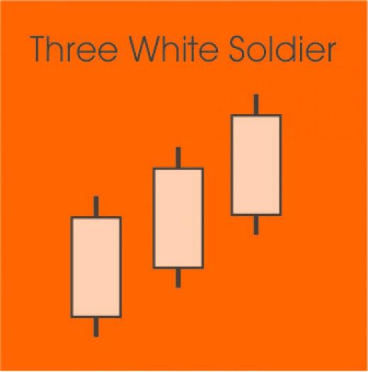Three White Soldier