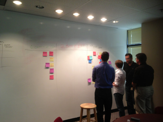 Discussions around what to take action on
